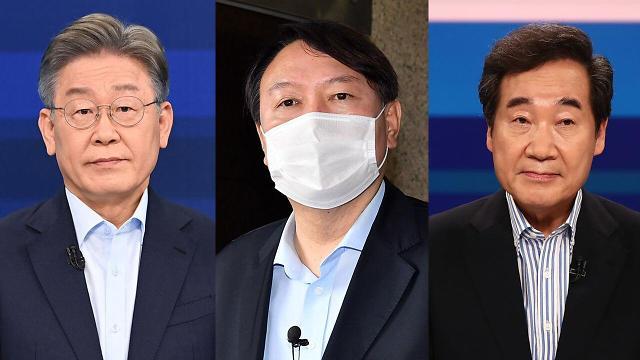 차기 대선 다시 3강 구도…이재명·윤석열·이낙연 접전