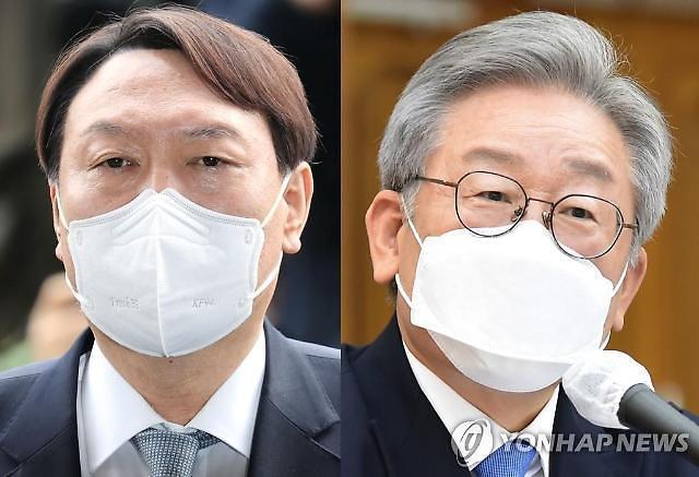 [차기 대선주자 선호도] 이재명 27.1% vs 윤석열 19.7%...尹 첫 10%대 지지율