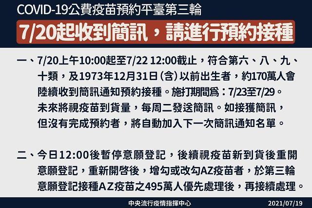 [NNA] 타이완 백신 제3텀, 48세 이상이 접종 가능