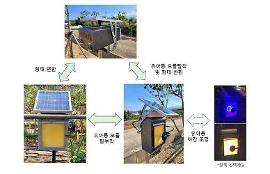 Researchers develop autonomous bug trap to track and record harmful insect activities