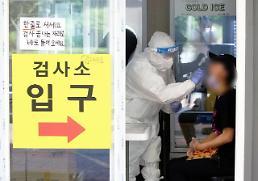 [コロナ19] 新規感染者1842人発生・・・地域感染1533人・海外流入309人