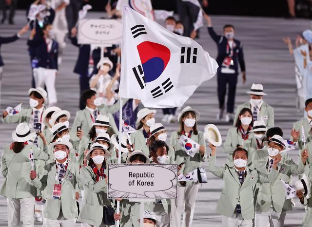 【东京奥运会】韩国代表团入场
