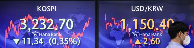 정부, 외평채 발행으로 국가신용등급 견고 증명