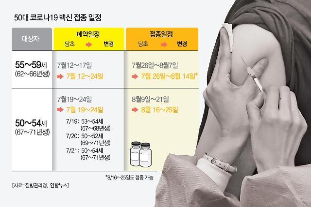 """[코로나19] 백신 접종 본격화···""""만 55∼59세 304만명 접종 개시"""""""