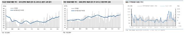 한샘 인수하는 IMM, `한국의 이케아 만들 수 있나…멀티플 26배의 무거움