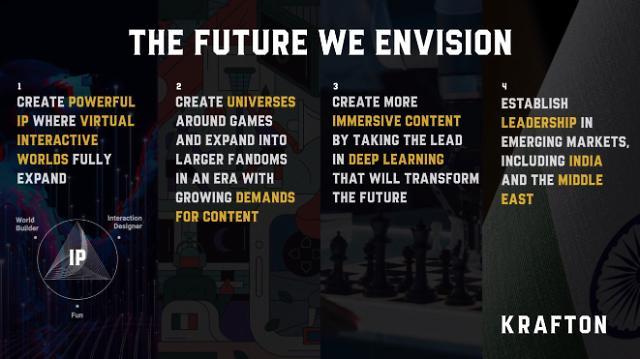 크래프톤, '배그' 성공 스토리부터 미래 계획 망라한 영상 공개