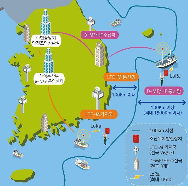 State project launched to develop personal location call device for troubled fishermen