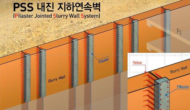 한화건설, 침하·지진을 동시에 잡는 지하연속벽 공법 개발