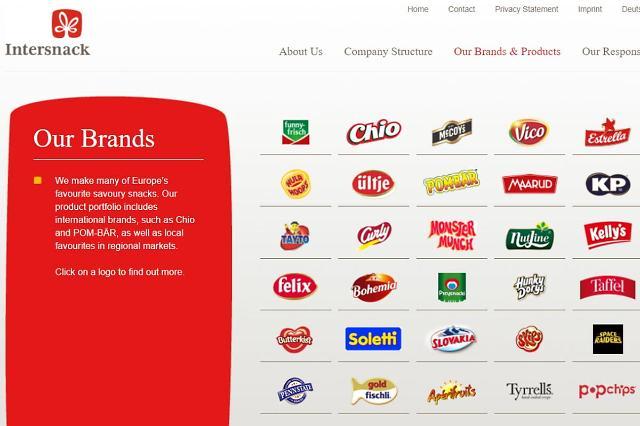 [NNA] 필리핀 식품업체 URC, 오세아니아 사업 매각