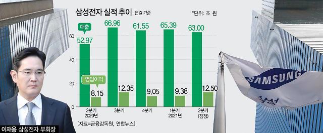 삼성, 인텔 제치고 반도체 '세계 1위'…李 복귀 땐 '파운드리도 초격차'