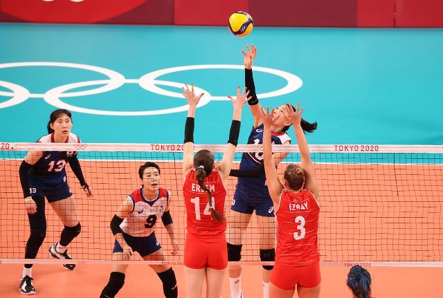 【东京奥运会】女排1/4决赛打响 韩国队迎战土耳其队