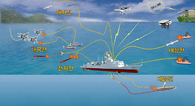 DAPA endorses scheme to build next-generation frigates with improved anti-aircraft detection capabilities
