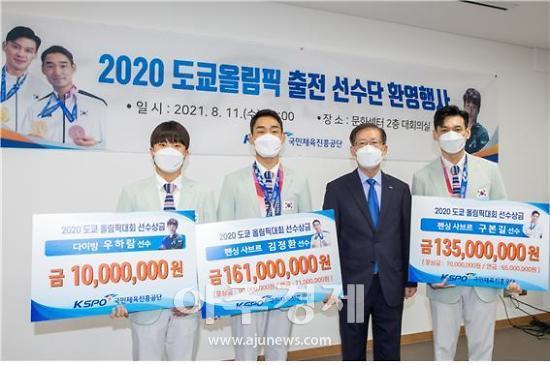 국민체육진흥공단, 2020 도쿄 올림픽 출전 선수단 환영행사 개최