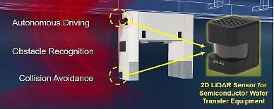 S. Korea localizes 2D LiDAR sensors for semiconductor wafer transfer equipment