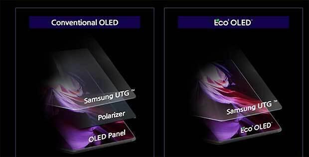 [NNA] 삼성디스플레이, 편광판없는 OLED 패널 개발