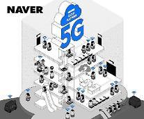 NAVER、第2社屋の5G準備完了…「5Gブレーンリースロボット」の実証へ