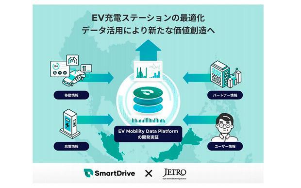 [NNA] 日 스마트 드라이브, 말레이시아 EV 보급 지원 개발실증 사업