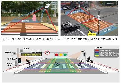 Busan to demonstrate AI-based safe crossing light system for old people
