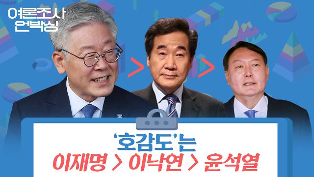 [여론조사 언박싱] 호감도는 이재명>이낙연>윤석열