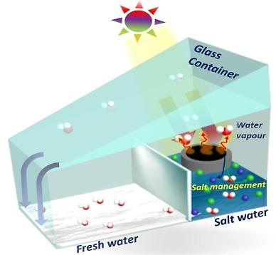 Researchers develop highly effective 3D-printed solar evaporator for desalination