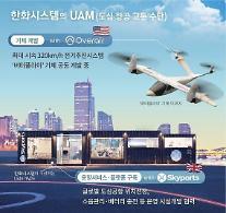 ハンファシステム、都心航空交通(UAM)など新事業部門の大規模な採用へ