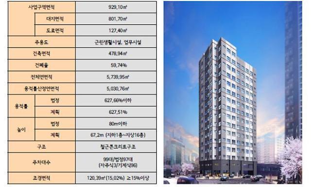 독산동, 특별계획가능구역 변경으로 16층 오피스텔 건설