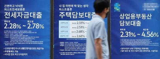 降低家庭负债风险韩国政府出组合拳