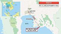 現代エンジニアリング、タイで3000億規模の製油工場プロジェクトの受注