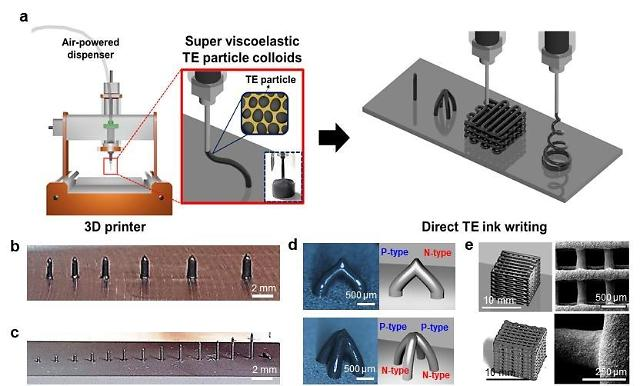 State researchers develop 3D printing-technique for pea-sized thermoelectric module