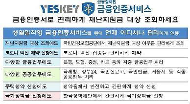 금결원 YESKEY 금융인증서로 국민지원금 대상 여부 조회 가능