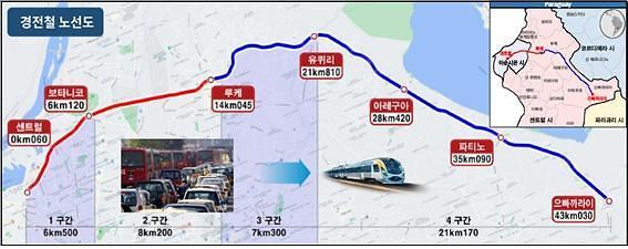 팀코리아, 5억 달러 규모 파라과이 아순시온 철도사업 참여 합의