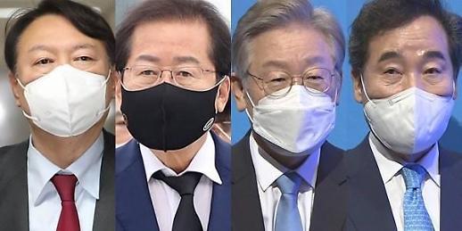 【검의 대선 포커스】热门候选人支持率:李在明领跑