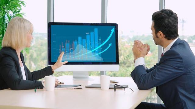 韩经研:外资更看重企业的成长性