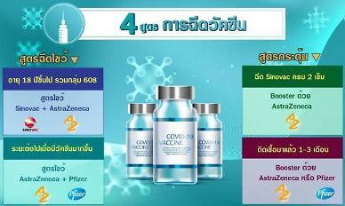 [NNA] 태국, 신규감염자 2개월 만에 1.3명 밑돌아