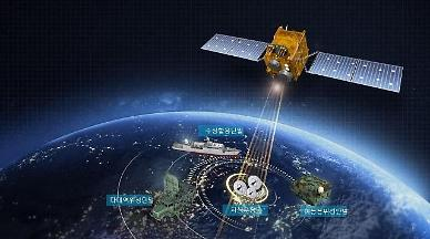 LIG Nex1 secures contract to produce terminals for military satellite communication system
