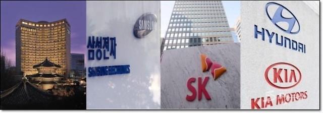 6家韩企入围全球500大企业 多集中于制造业