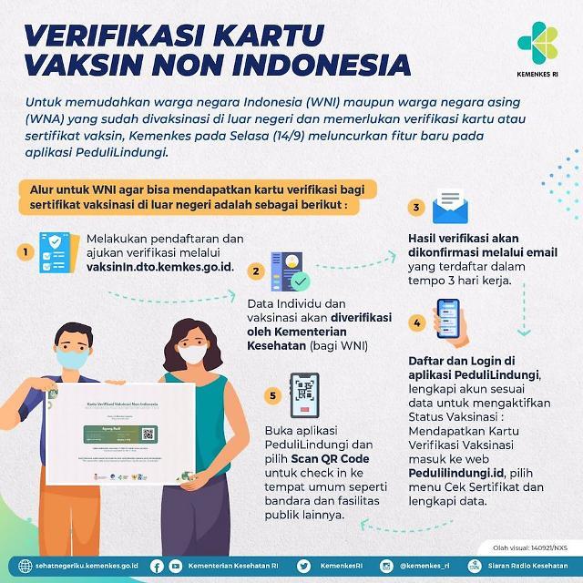 [NNA] 印尼 정부 앱에 백신 해외 접종도 등록 가능해져