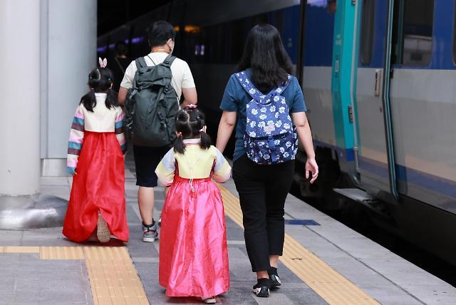 韩中秋小长假进入第二天 市民返乡过节忙