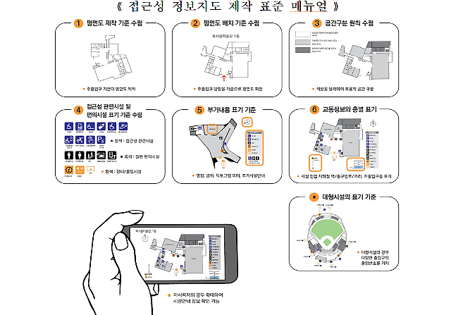 Seoul to offer digital map service for people with mobility problems