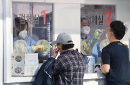 [コロナ19] 新規感染者2434人発生・・・地域発生2416人・海外流入18人