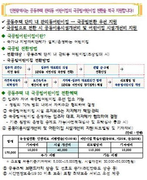 인천시, 공동주택 민간어린이집 34개소→국공립으로 전환...대폭 확대 결정