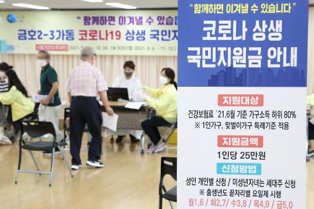 국민지원금 21일간 대상자 94% 수령…이의신청 34만3350건