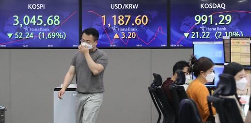 10年期美债收益率上涨 KOSDAQ跌破1000点