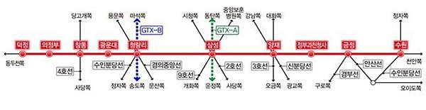 화성시, GTX-C 노선 병점역 연장 운행 청사진 마련 본격 착수