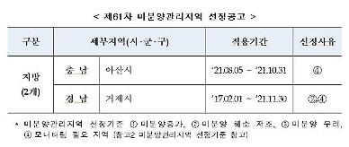 광양·양산·창원 미분양관리지역서 제외…아산·거제 유지