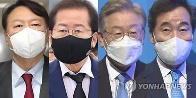 [대선 eye] 윤석열 28% vs 이재명 27.6%...뚜렷한 양강 구도
