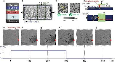 Researchers develop core technology for skyrmion-based semiconductor devices