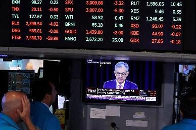 동요하는 글로벌 금융시장...빨라지는 10월 조정장 진입