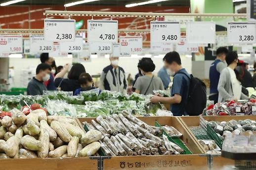韩国9月CPI同比上涨2.5% 衣食住行成本全线增加