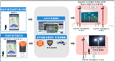 늦게 귀가할 땐 안심이 앱...서울시, 거리 밝히는 스마트보안등 2941개 설치